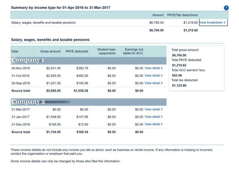Salary, wages, benefits and taxable pensions