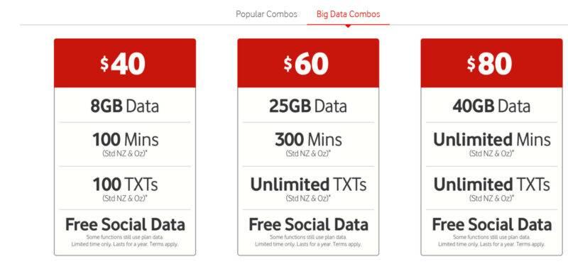 Prepaid Angebote von Vodafone Neuseeland